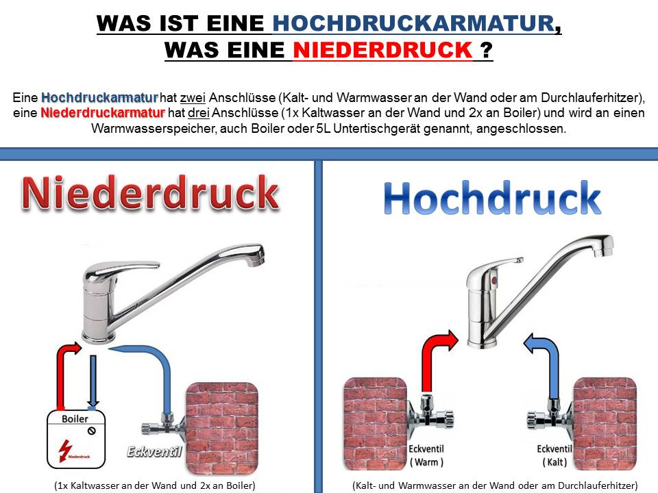 ATCO® Niederdruck Wasserhahn Armatur Granit Beige Spültisch ...